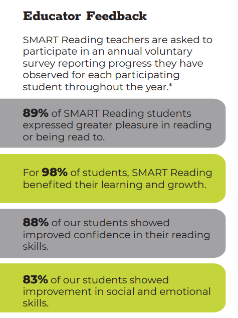 educator feedback on student outcomes